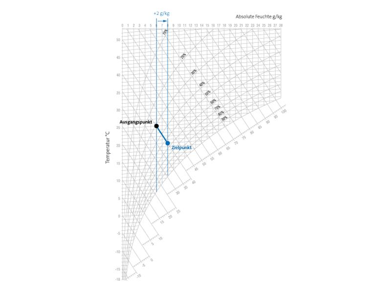 Gemütlich Drahtzug Test Diagramm Fotos - Elektrische Schaltplan ...