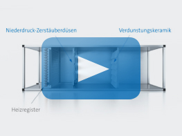 Video, Anmiation Hybrid-Luftbefeuchter